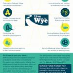 Village-Trust-infographic